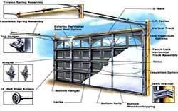 garage-door-repair-arlingto-heights-il